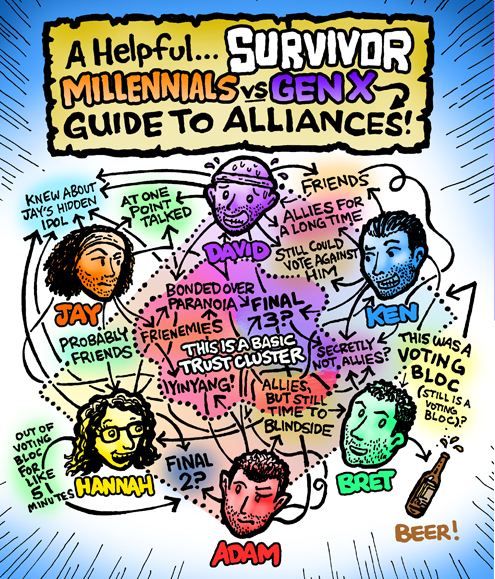 Survivor Helpful Guide